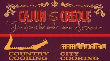 new orleans cuisine cajun vs creole food infographic1