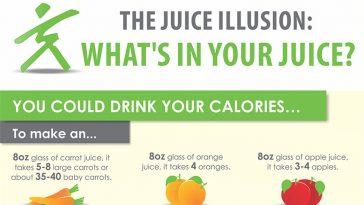 juice illusion