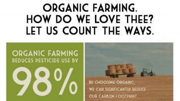 organic farming how do we love thee let us count the ways 54ec5408793c5 w15002
