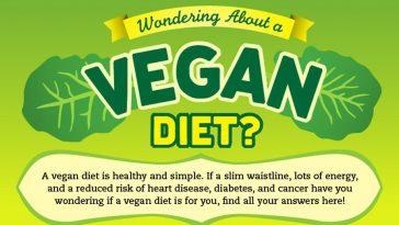 vegan health infographic12